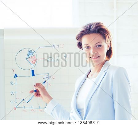 businesswoman pointing at graph on flip board in office