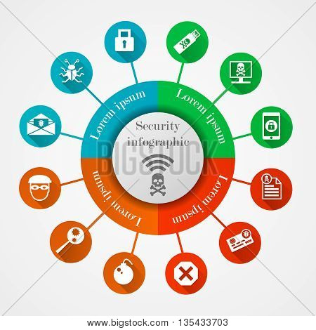 Security circle infographic template. Circle divided into 4 parts and with three options for each of them. Different cyber and hacker flat icons with long shadow effect in the circles for every option
