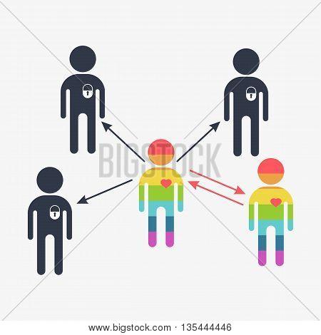 Search Gay Love Boy