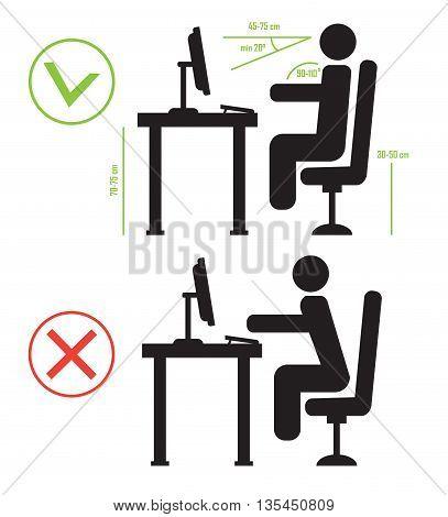 Incorrect and Correct back sitting position eps 10