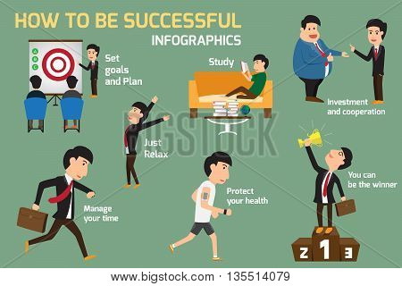 Set of successful business man habits Infographic with principles of successful business people and various poses with many gestures. flat design style vector illustration.