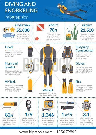 Diving and snorkeling infographics layout with presentation equipment such as wetsuit buoyancy compensator oxygen tanks flat vector illustration