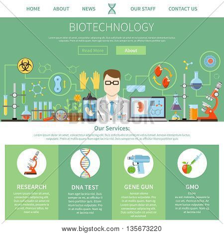 Biotechnology and genetics one page advertising template for website with description of modern innovative technologies  and manager contact information flat vector illustration