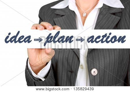 a businessman who presents it in a nice way that business advantages or disadvantages see