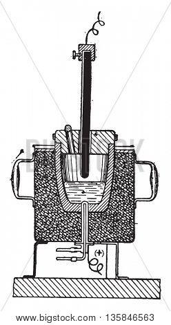 Siemens Power crucible, vintage engraved illustration. Industrial encyclopedia E.-O. Lami - 1875.