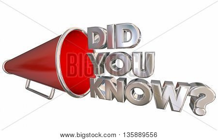 Did You Know Question Trivia Bullhorn Megaphone 3d Illustration