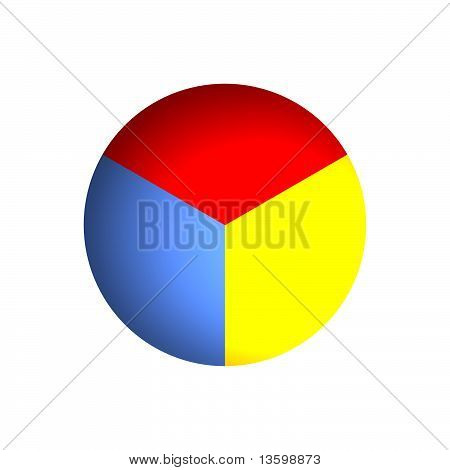 33% Business Pie Chart