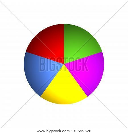 20% Business Pie Chart