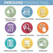 Circle Outline Inbound Marketing Vector Icons with organic search, ppc, blog content, press release, social media marketing, contact form, ebook, video, webinar, and quote request poster