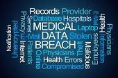 Medical Data Breach word cloud on blue background poster