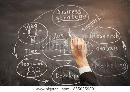 Male Hands Writing Business Plan On Blackboard. Abstract City Background. Planning And Leadership Co