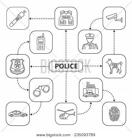 Police Mind Map With Linear Icons. Law Enforcement Concept Scheme. Policeman Badge, Handcuffs, Stati