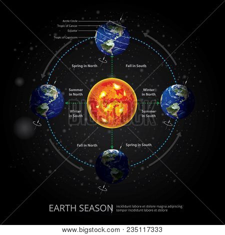 Earth Changing Season For  Education Vector Illustration