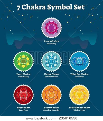 Chakra Images Illustrations Vectors Free Bigstock