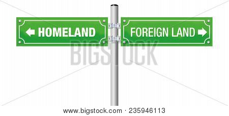 Foreign Land And Homeland, Written On Two Signposts. Symbol For Homesickness, Emigration, Flight, Ex