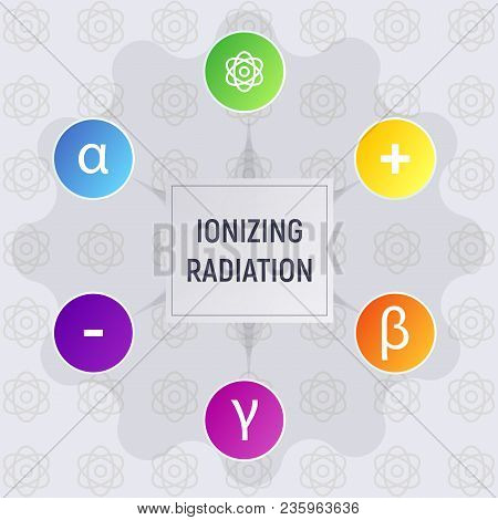 Ionizing radiation. Alpha, beta and gamma, neutron, electron and positron, atom. Physics infographics vector illustration poster