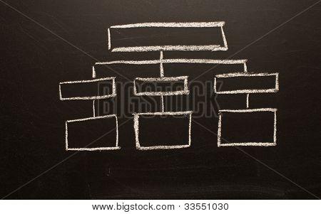 Diagram On A School Blackboard