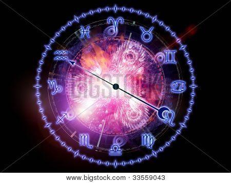 Colors Of Zodiac