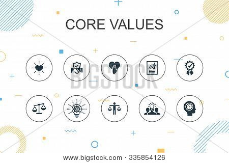 Core Values Trendy Infographic Template. Thin Line Design With Trust, Honesty, Ethics, Integrity Ico