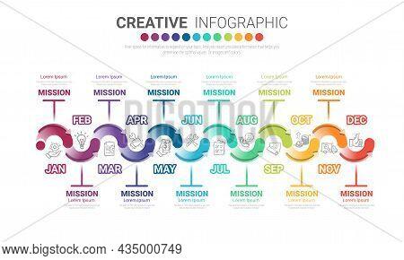 Timeline Business For 12 Months, 1 Year, Timeline Infographics Design Vector And Presentation Busine