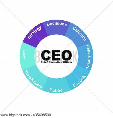 Diagram Concept With Ceo - Chief Executive Officer Text And Keywords. Eps 10 Isolated On White Backg