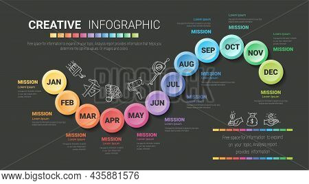 Year Planner, 12 Months, 1 Year, Timeline Infographics Design Vector, Can Be Used For Business Conce