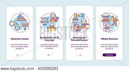 Deportation Process Onboarding Mobile App Page Screen. Official Removal Walkthrough 4 Steps Graphic