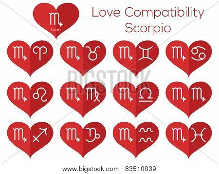 Love Compatibility - Scorpio. Astrological Signs Of The Zodiac. Vector Set Of Flat Thin Line Icons