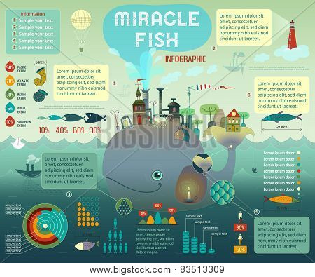 Fish Industry Infographic