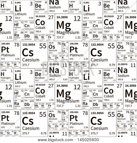 A lot of chemical elements from periodic table black and white seamless pattern