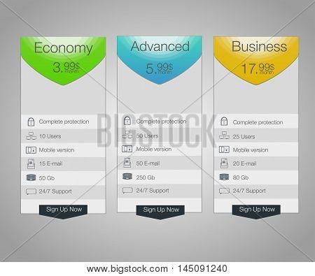Triple banner for hosting tariff plans for hosting web elements.