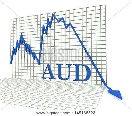 Aud Graph Negative Shows Australia Dollar 3D Rendering
