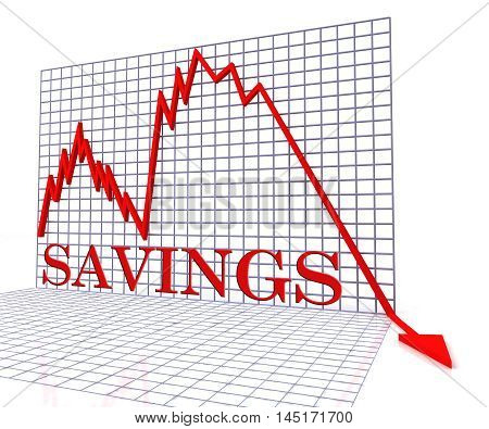 Savings Graph Negative Shows Monetary Crisis 3D Rendering