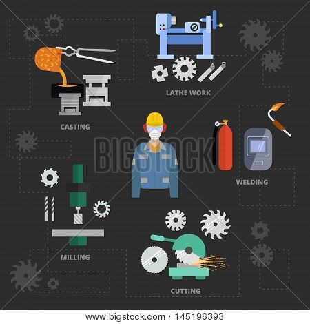Vector metalworking concept, poster. Metal casting, milling, welding, cutting, lathe work.