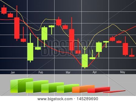 Commodity, Forex trading chart patterns and candlestick chart