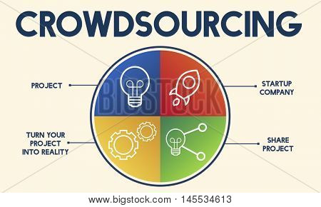 Crowdsourcing Business Service Research Concept