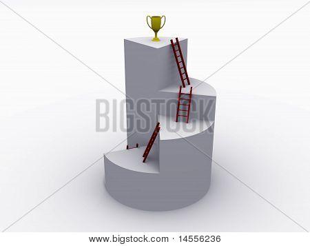 Graph Circular And Cup