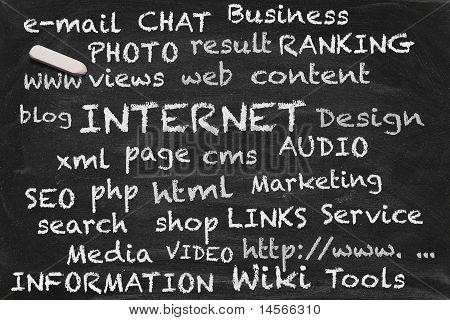 Internet Chalkboard
