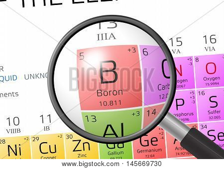 Element Of Boron With Magnifying Glass