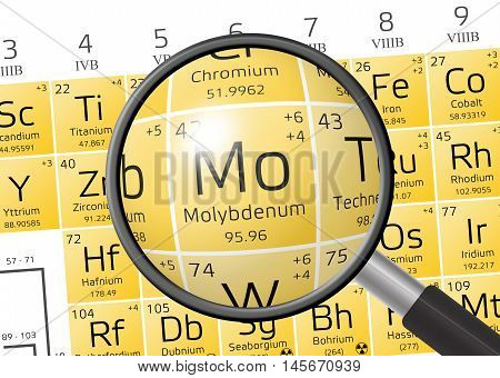 Element Of Molybdenum With Magnifying Glass
