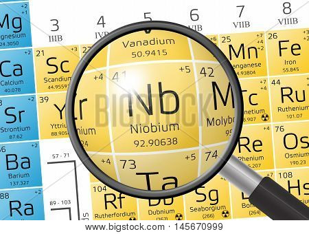 Element Of Niobium With Magnifying Glass