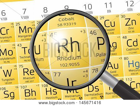 Element Of Rhodium With Magnifying Glass