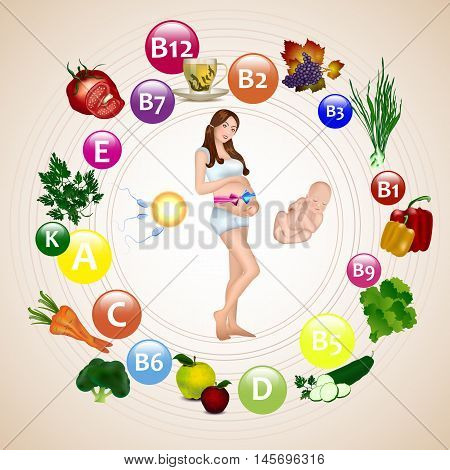 Nutrition during pregnancy. Pregnant woman with pink bow on the tummy. Healthcare of the pregnant woman. Pregnancy infographics. Vector illustration.