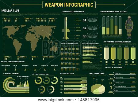 Military weapon infographic poster. Presentation background template with vector icons and symbols of weapon, atomic warhead, submarine, ship, army ammunition, warship, tank for statistics, charts, diagrams, graphs