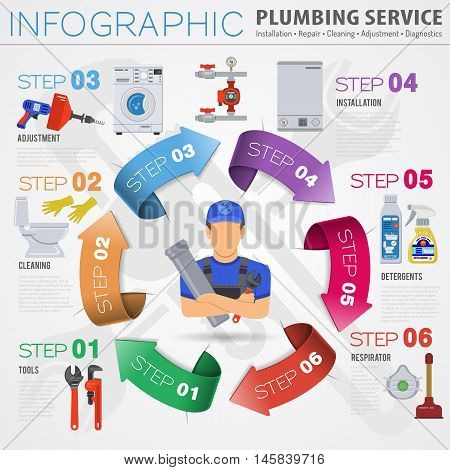 Plumbing Service Infographics with Installation, Cleaning and Repair with Plumber, Tools and Device Flat Icons and Arrows. Vector illustration.