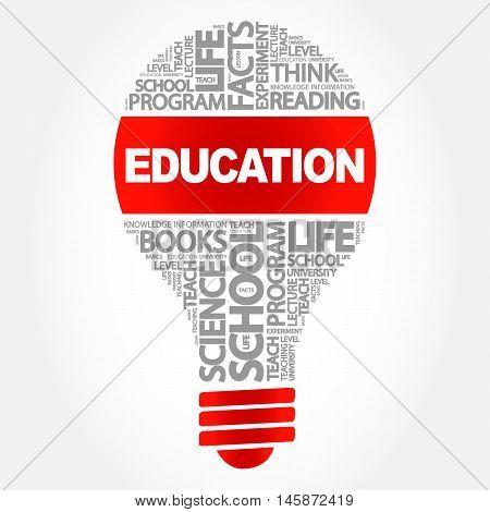 EDUCATION bulb word cloud business concept, presentation background