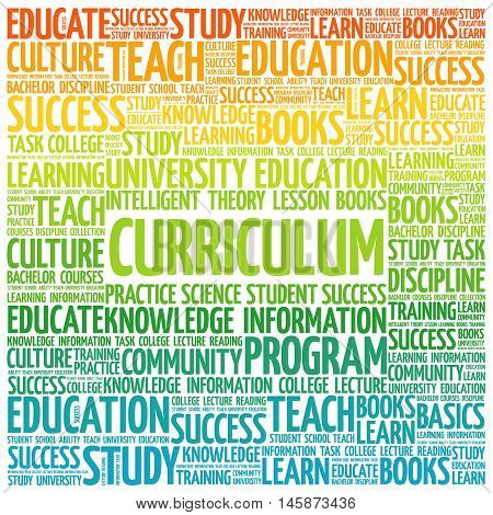 CURRICULUM word cloud education , presentation background