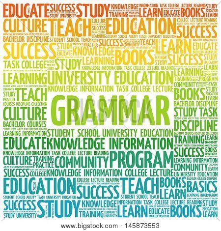 Grammar word cloud education concept , presentation background