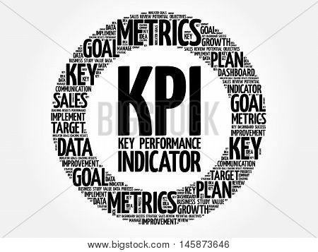 Kpi - Key Performance Indicator Circle