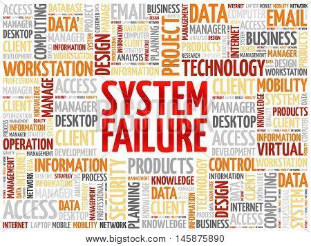 System Failure word cloud concept, presentation background